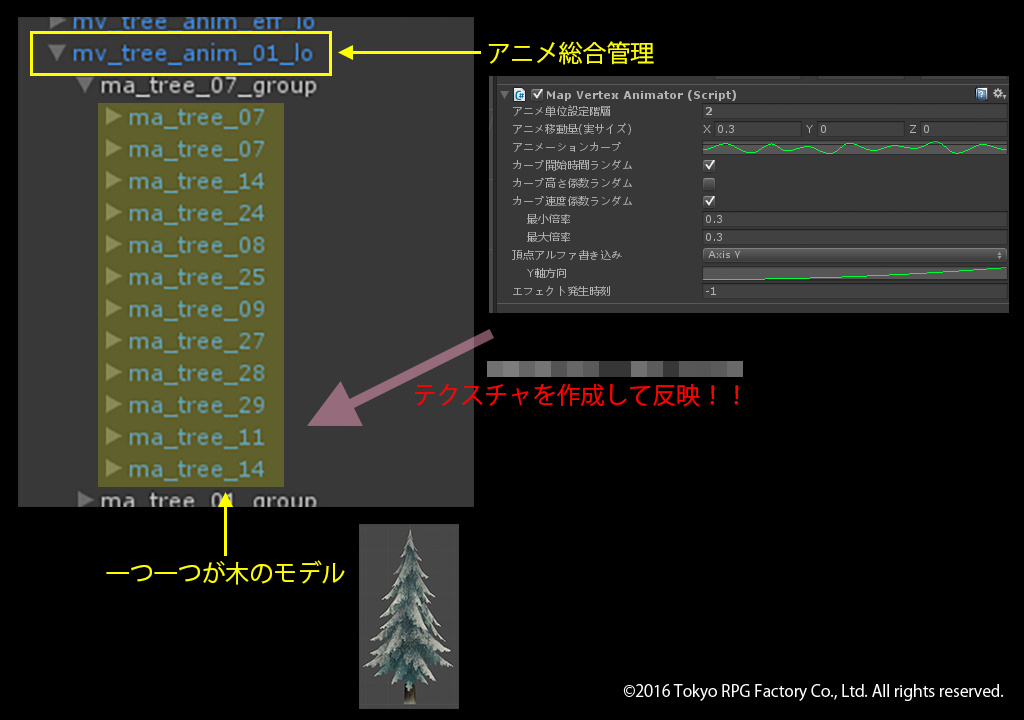 setsuna_map_animation_hierarchy