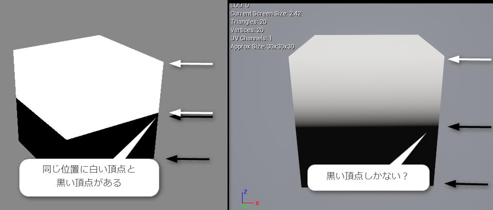 UE4】SkeletalMeshの頂点カラーインポートについて(検証から修正まで