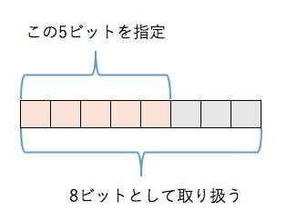 color16_bit5_info
